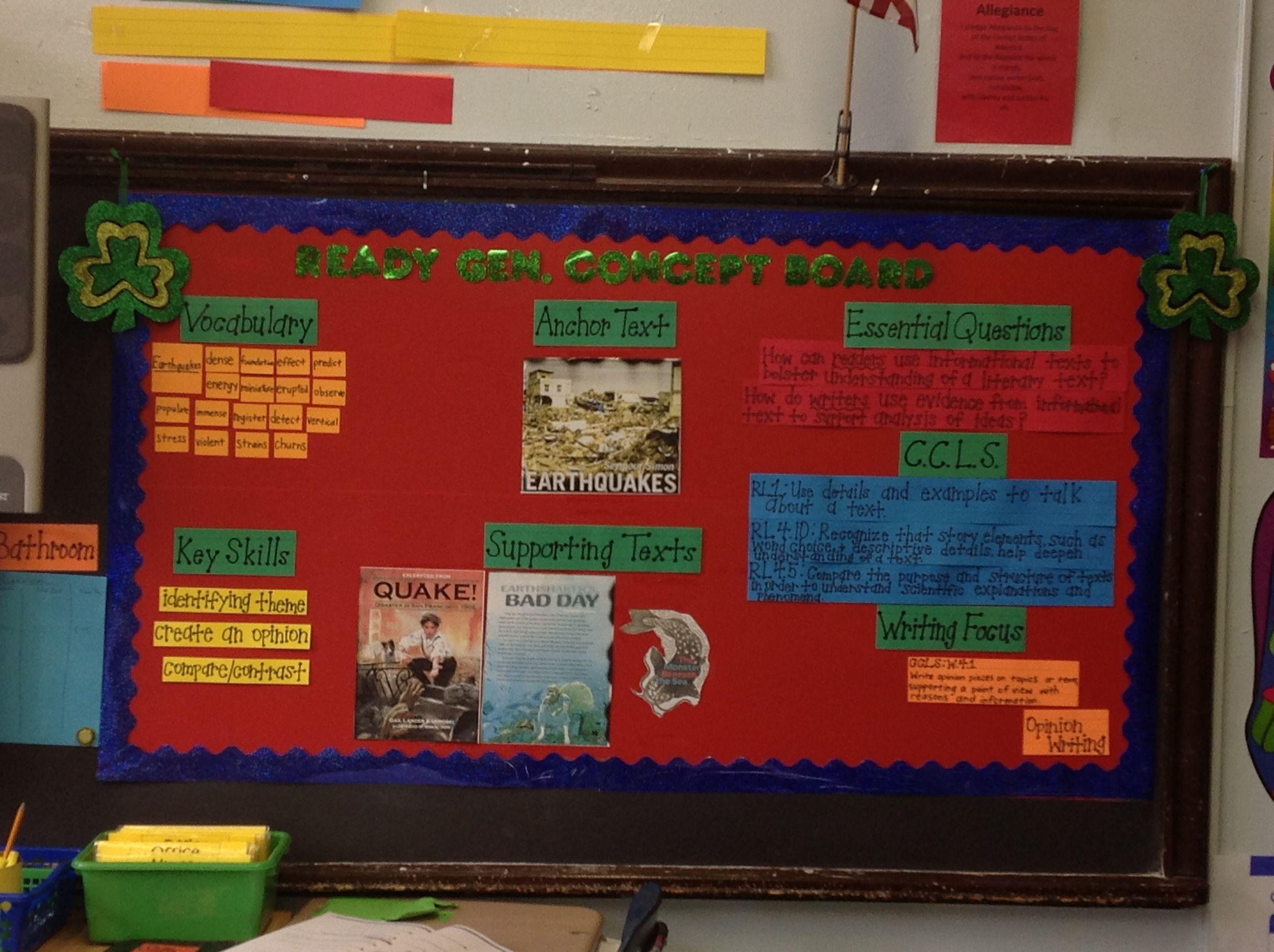 Classroom Unit Ideas : Grade readygen concept board unit module a
