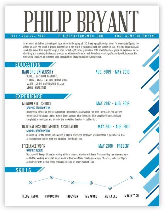 design resume with job description Google Search