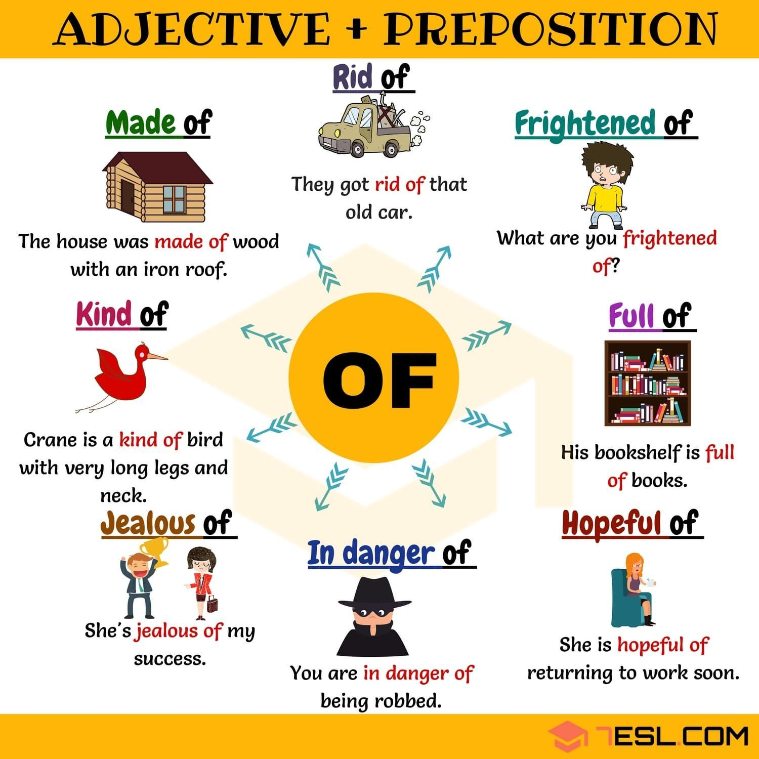 Adjective And Preposition Combinations