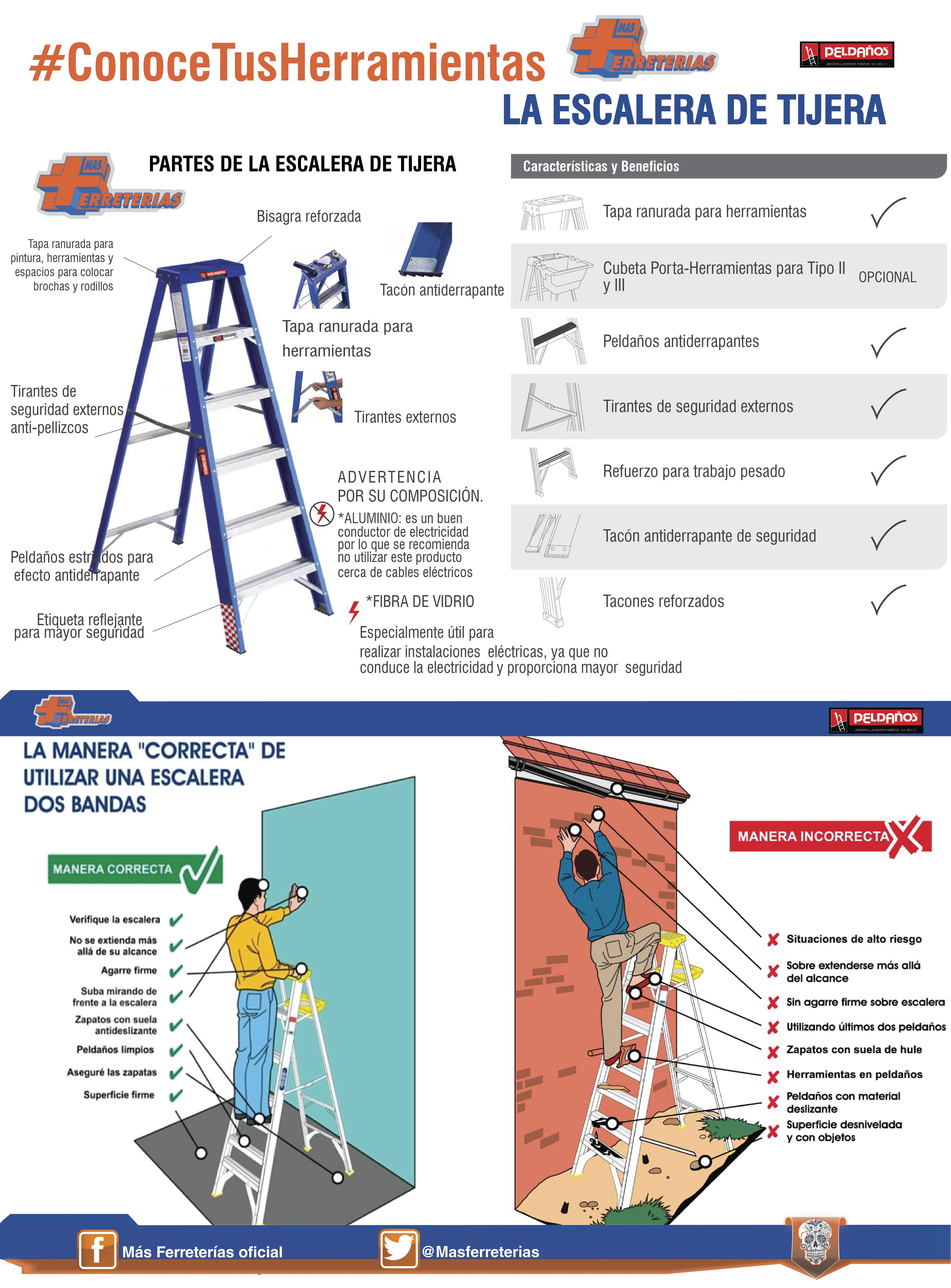 Conoce los elementos que componen tu escalera de tijeras y for Cuales son las caracteristicas de una oficina