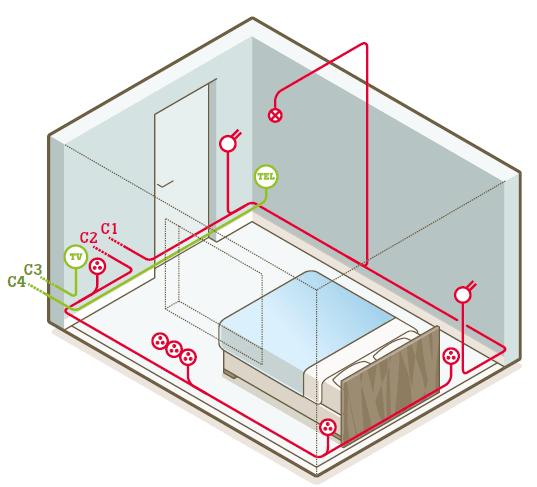le circuit lectrique dans le bureau la chambre travaux. Black Bedroom Furniture Sets. Home Design Ideas