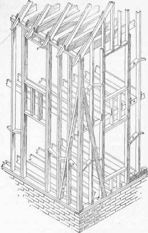 Uploaded by user. balloon frame construction | museum photos in 2018 ...