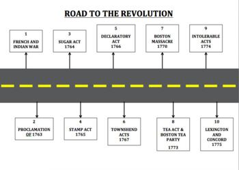 Road to the American Revolution Timeline Packet (With