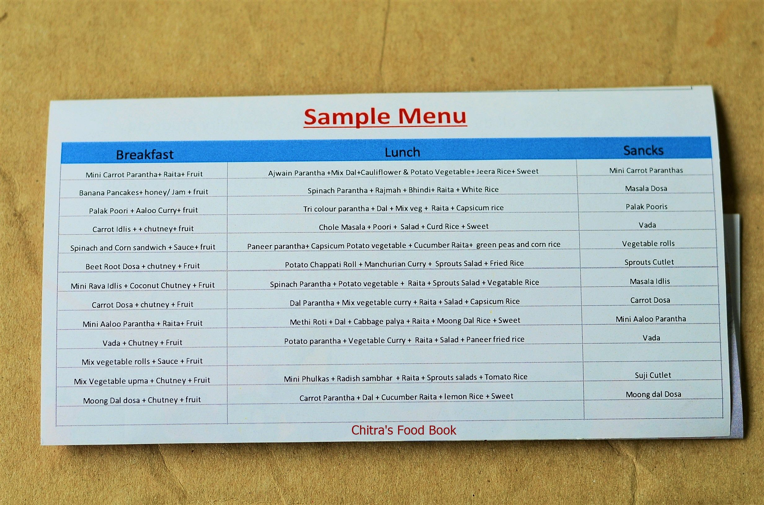 Kids Recipes List Lunch Box Ideas Breakfast Indian Vegetarian