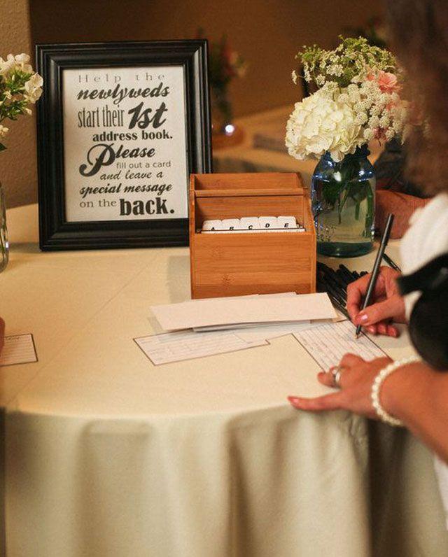 Wedding ceremony address ideas