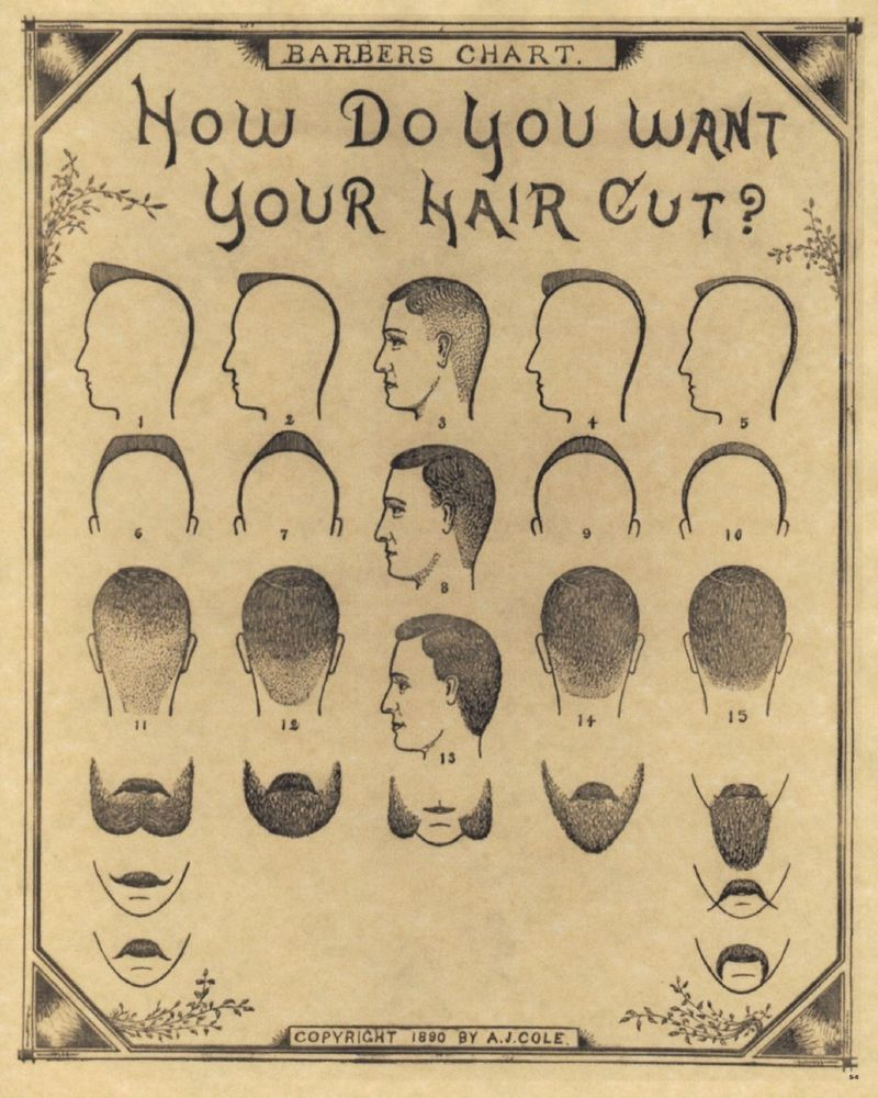 Incredible 1890 Antique Barber Shop Haircut Beard Mustache Chart Poster Sign Hairstyles For Men Maxibearus