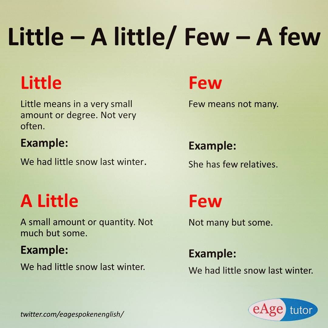 Are You Left Confused When It Comes To Using Little A