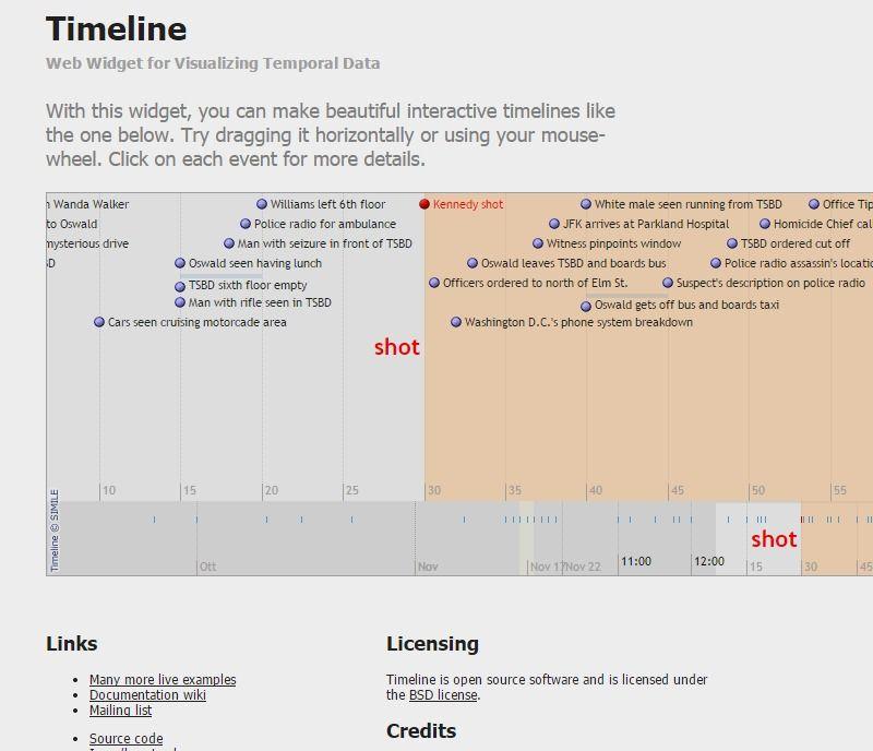 Simile Widgets Timeline Professional Development Pinterest