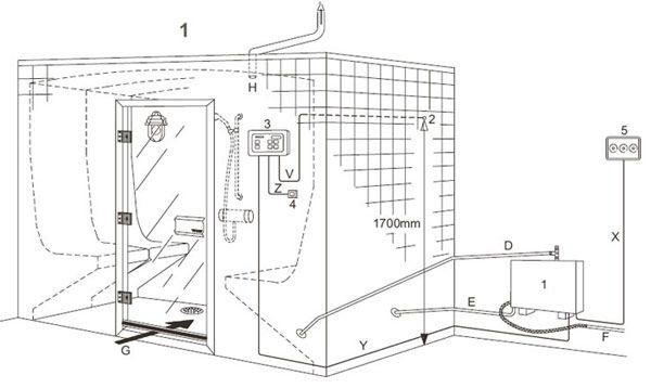 Dampfbad Selbstbau Beispiel Dampfbad Dampfdusche Und Diy Sauna
