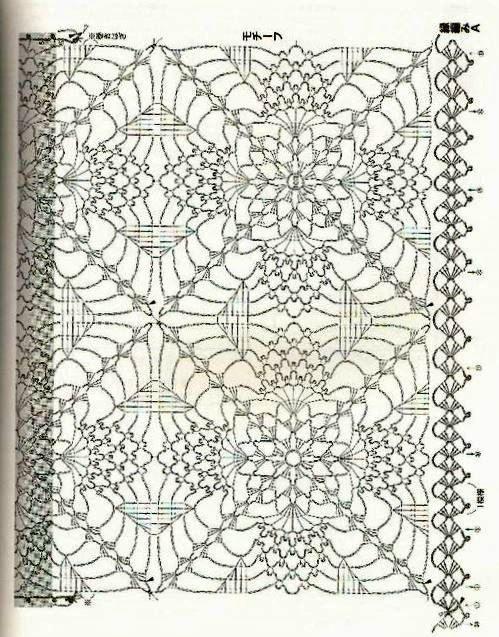 Patterns and motifs   Crochet & knit   Pinterest   Patrones, Dos ...