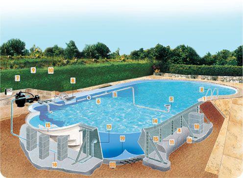 construcaopiscinas Zwembaden