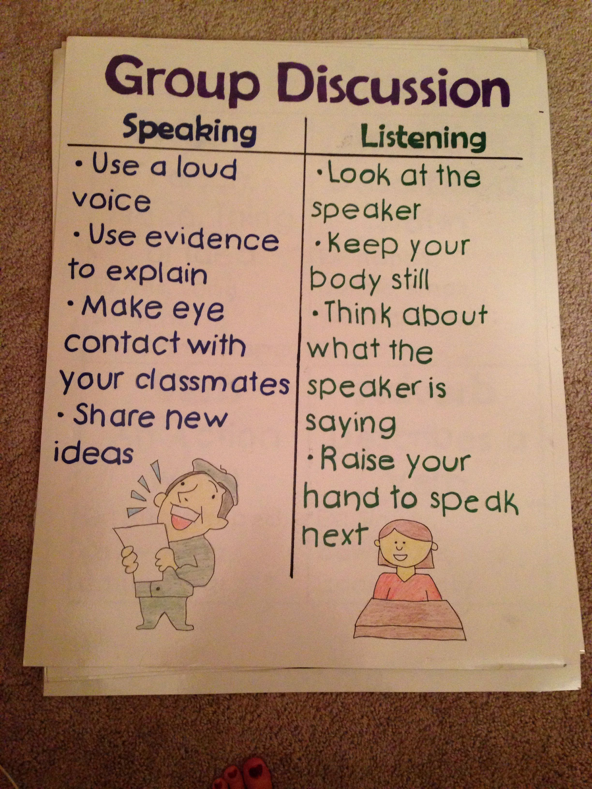 Group Discussion Poster And Anchor Chart Featuring Directions For Speaking And Listening