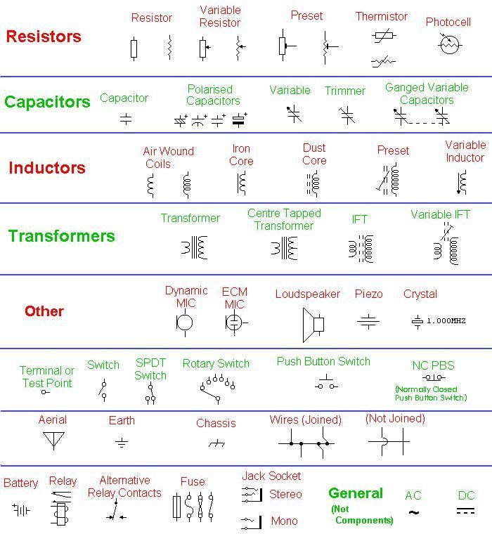 Cute Electronic Circuit Components List Pictures Inspiration ...