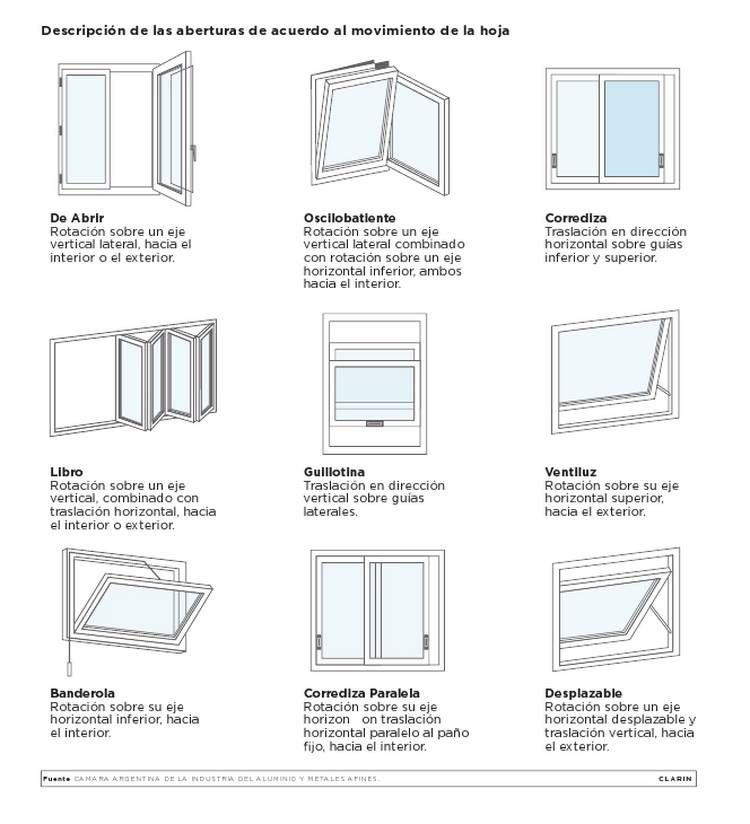 Qu hay que tener en cuenta para elegir aberturas for Tipos de aluminio para ventanas