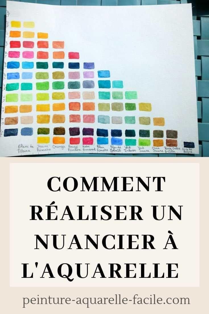 Creer Son Nuancier A L Aquarelle Aquarelle Facile Peinture