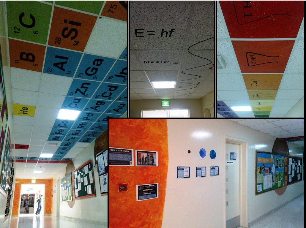 Tell us what youve done to get your kidsstudentsfriends ceiling tiles painted with the periodic table and more gamestrikefo Image collections