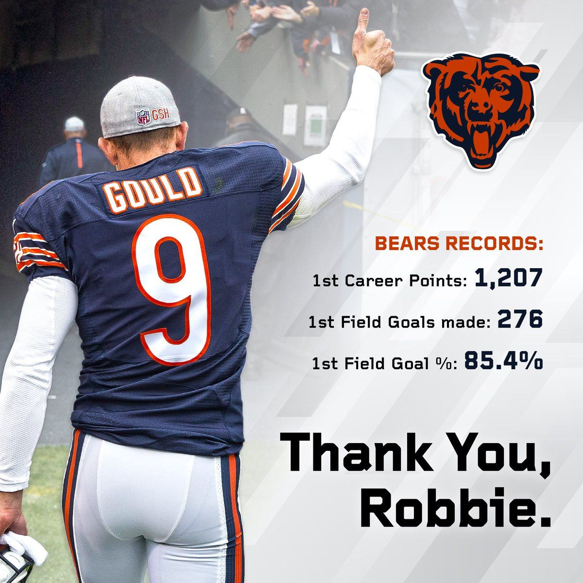 Pin on Robbie Gould