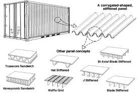 Shipping Container Wall Dimensions Buscar Con Google
