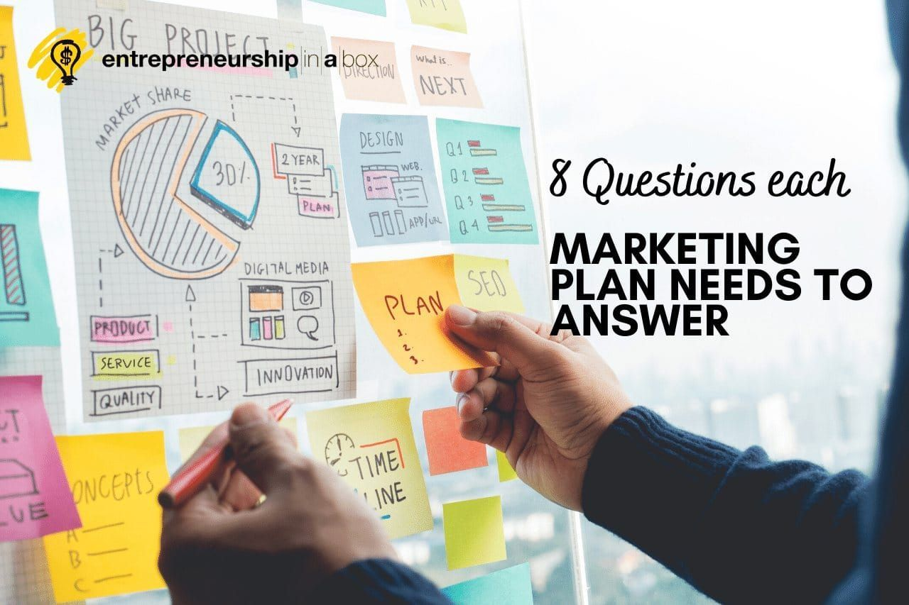8 Questions Each Marketing Plan Needs to Answer in 2020