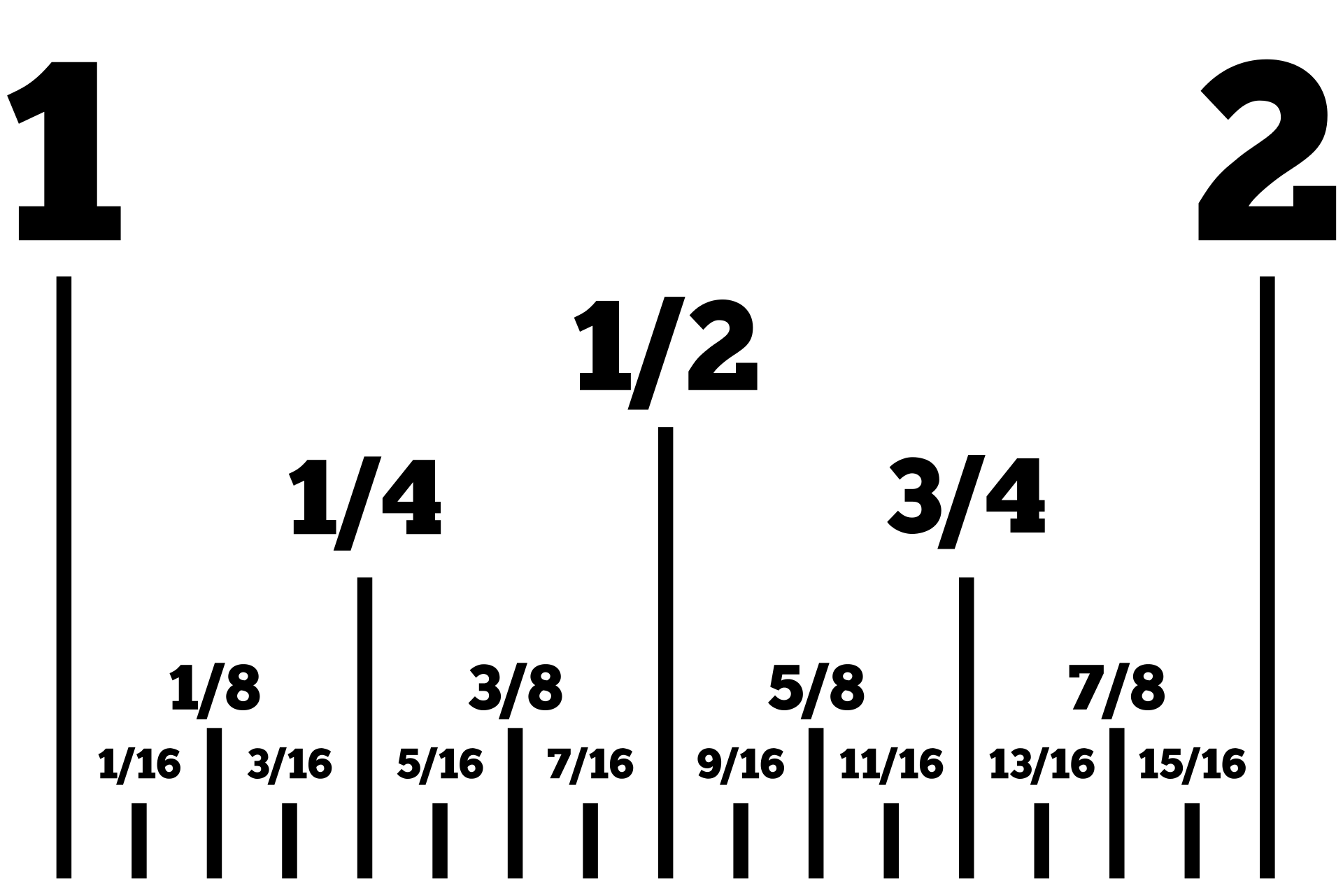Diagram Showing Fractions Of An Inch On A Standard