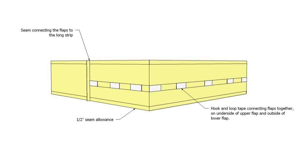 How To Make A Basic Box Cushion Box Cushion Diy Cushion Covers Cushions