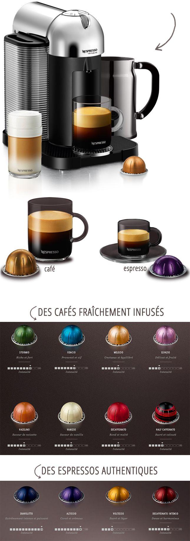 pin on nespresso