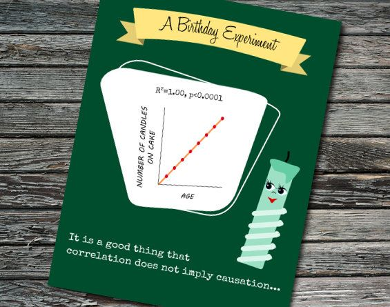 Birthday Correlation Candles Nerdy Science Card Student Teacher