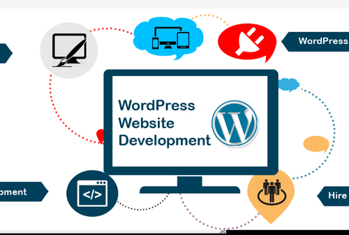 Wordpress Web Design Hobart Web Design Web Development Design Wordpress Web Design
