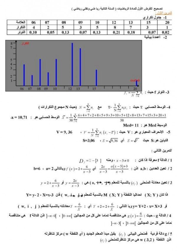 5660372 Jpg 600 X 849 64 Periodic Table Diagram