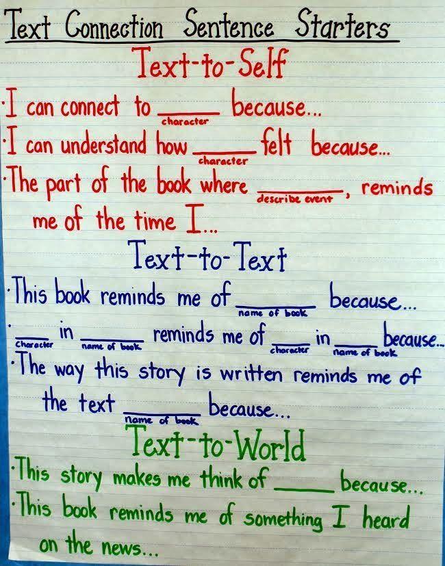 Is Your Classroom ELL-Friendly? | Pinterest | Classroom teacher ...