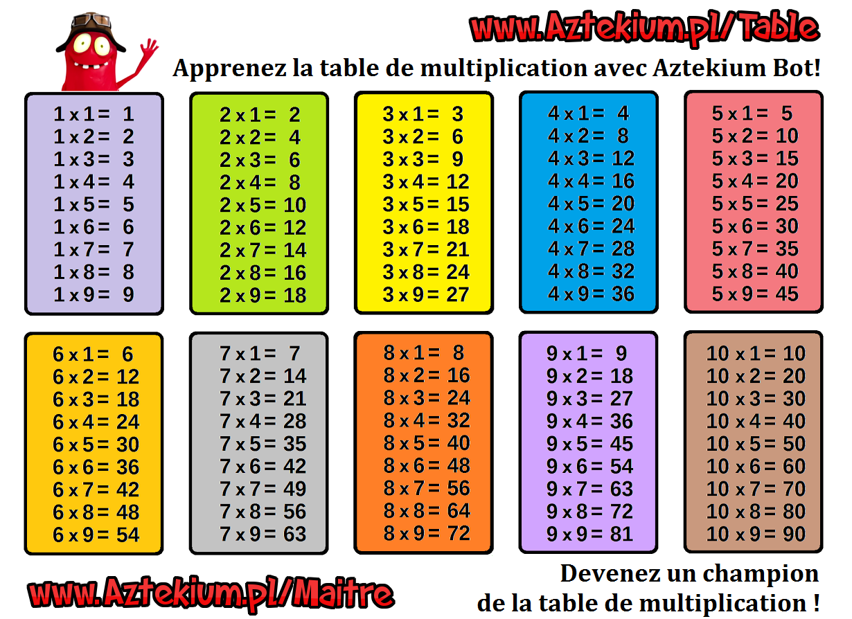 Table de multiplication a imprimer grand format - La table de multiplication de 8 ...