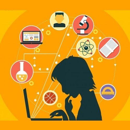 Skill Based Career Test Aptitude Pinterest Career - career aptitude test