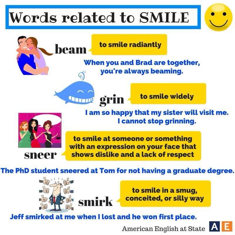Words related to 'Smile'.