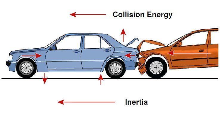 The law of inertia, which was established by Newton, said, an ...