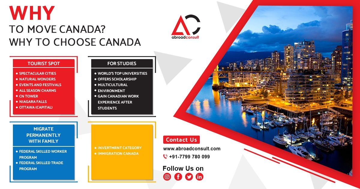 Canada is one of the most popular destinations, Canada