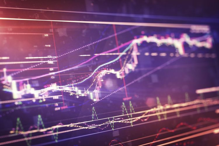 Top 3 Day Trading Indicators To Simplify Your Trading