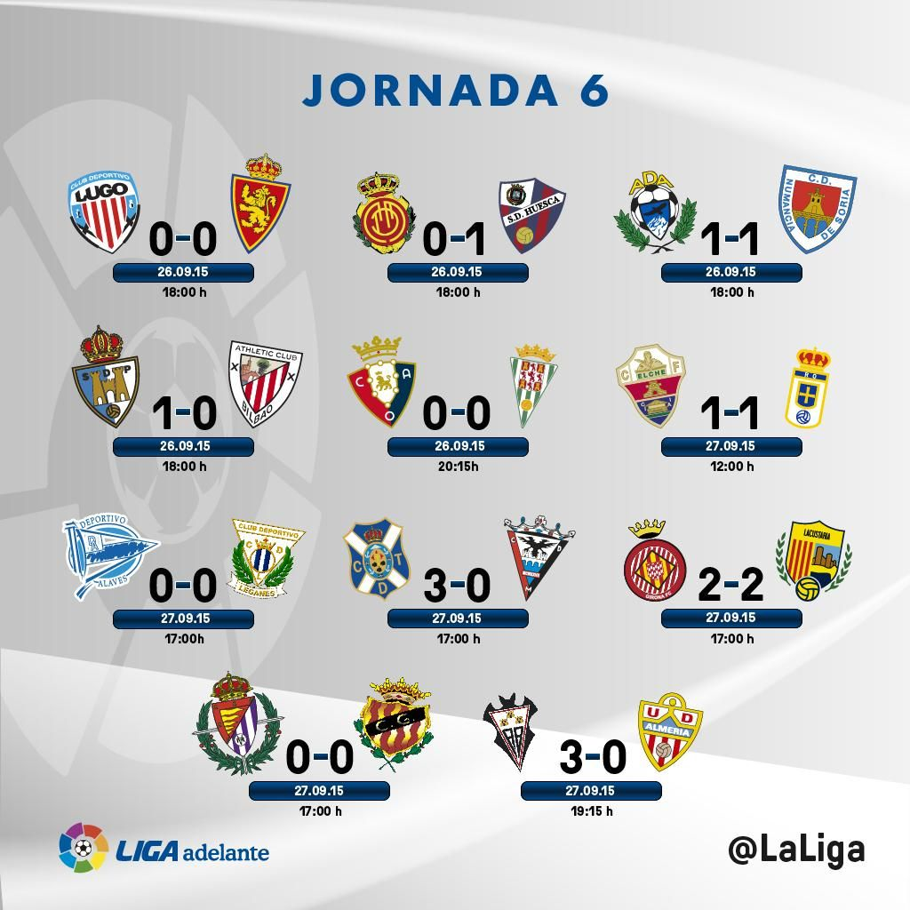 Laliga On Twitter Football Divisions La Liga Association Football