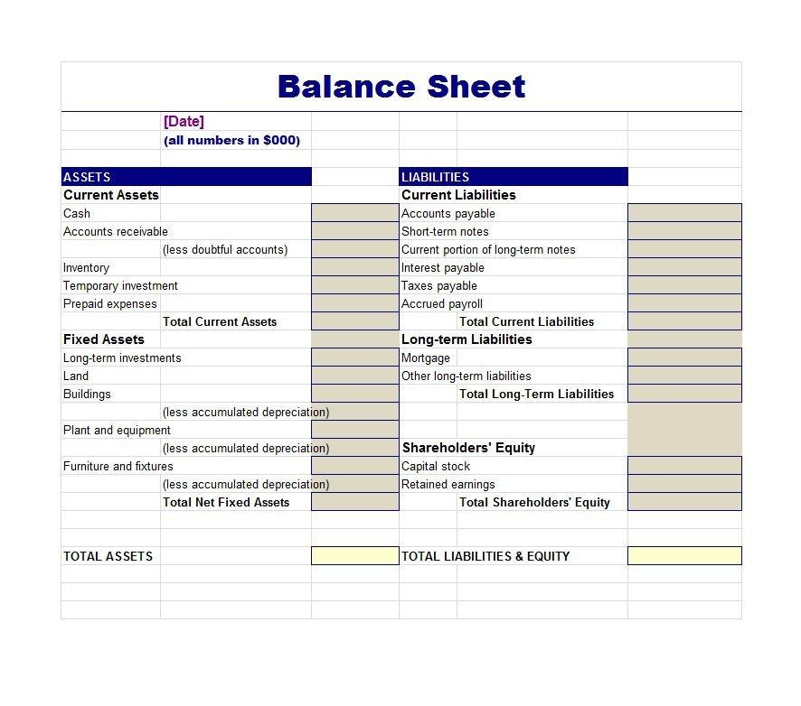balance sheet templates 15 free docs xlsx pdf template credit card wework income statement
