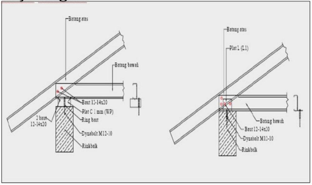 pondasi kanopi baja ringan detail sambungan kolom balok beton doc document atap