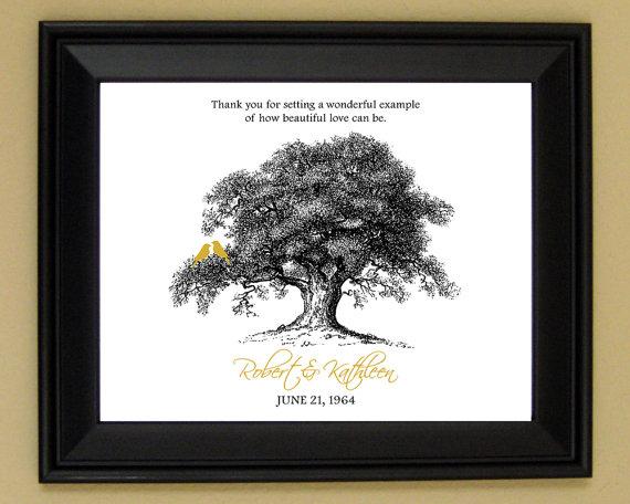 Golden Wedding Anniversary Gift Ideas For Parents: Gift For Parents Anniversary
