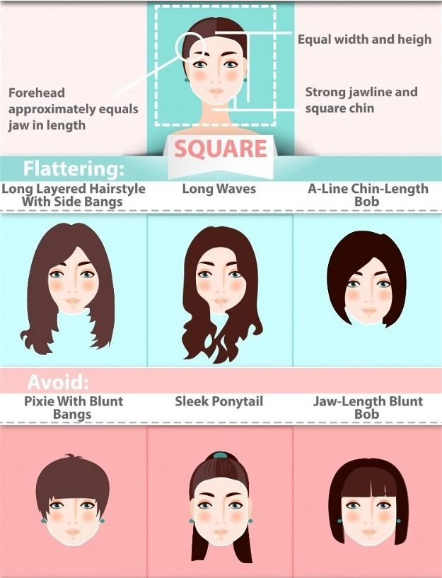 The Ultimate Hairstyle Guide For Your Face Shape Square Face Hairstyles Square Face Shape Face Shape Hairstyles
