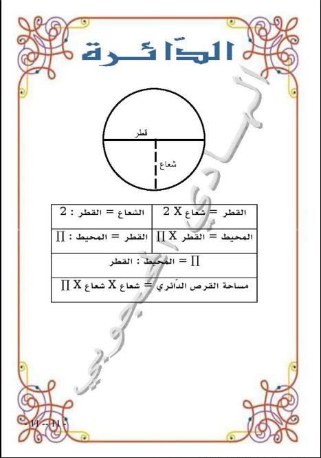 ملخص قواعد الرياضيات سنة سادسة موسوعة المعلم والتلميذ Blog Posts Blog Map