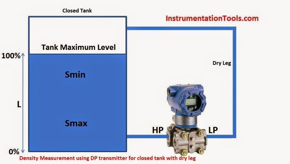 mass flow controller working principle