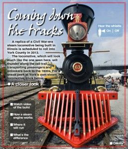 Part II: Will Steam into History Inc. locomotive steam into York County history?