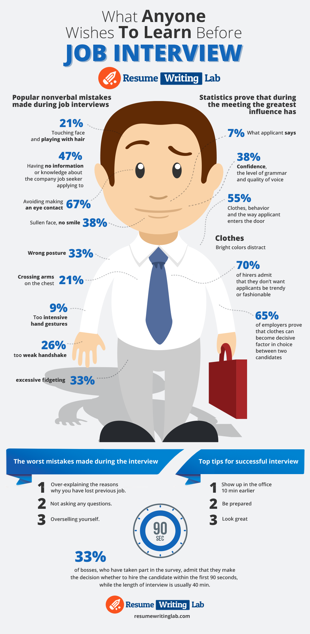Free Resume Best Job Interview Checklist Infographic   E Learning Infographics