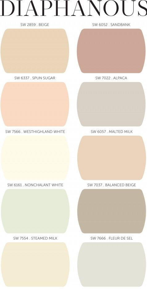 2017 Sherwin Williams Diaphanous Looks Like More Fashion Eal Than Paint