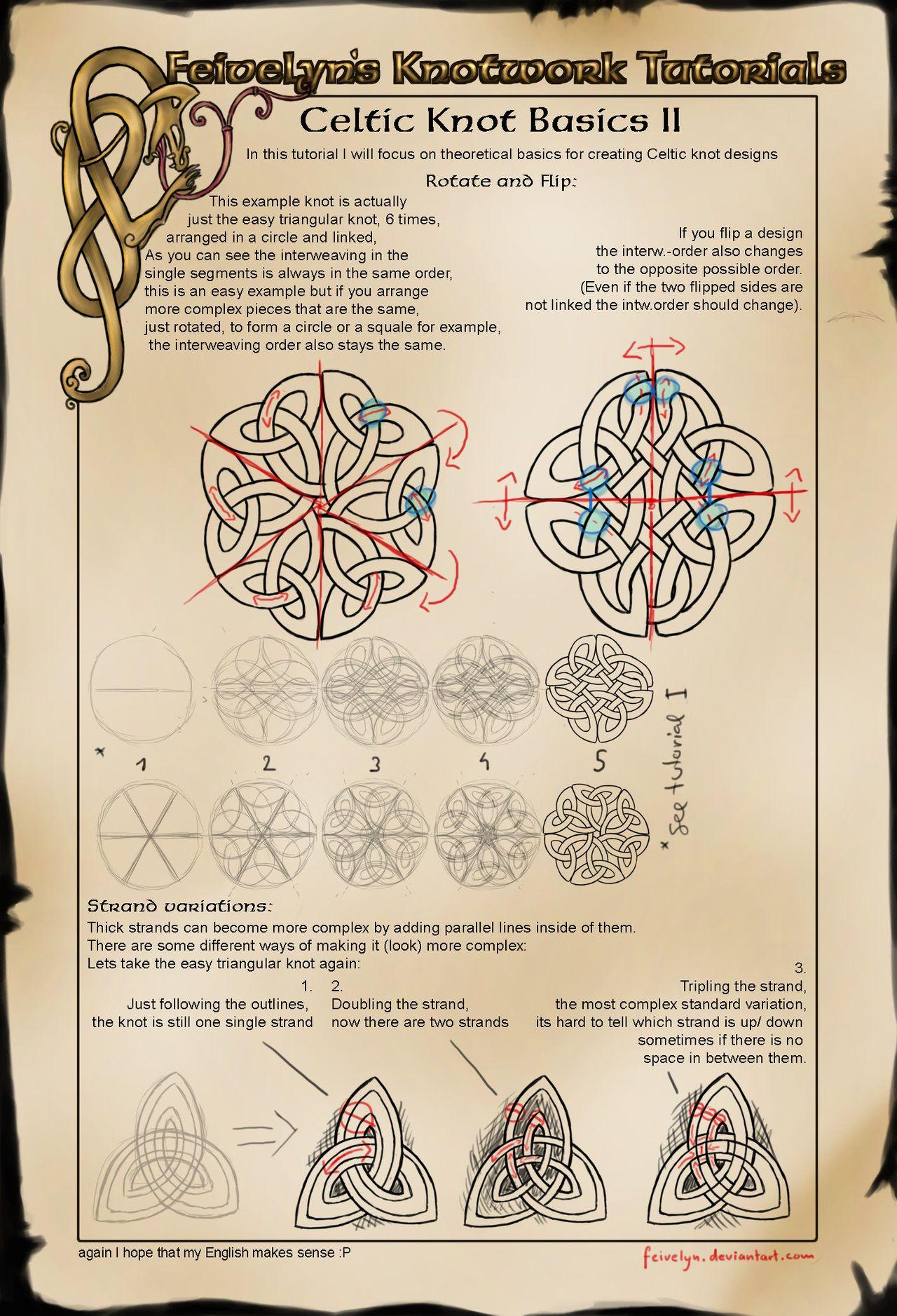 Celtic Knot Basics II By Feivelyndeviantart On DeviantArt