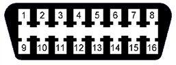 1997 Chevrolet Silverado Key Fob Remote Programming Instructions