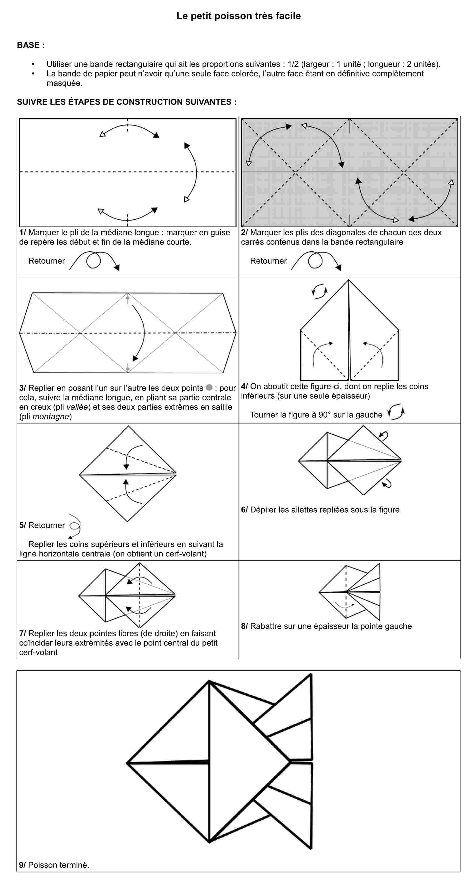 Diagramme De L Origami Du Petit Poisson Tout Simple