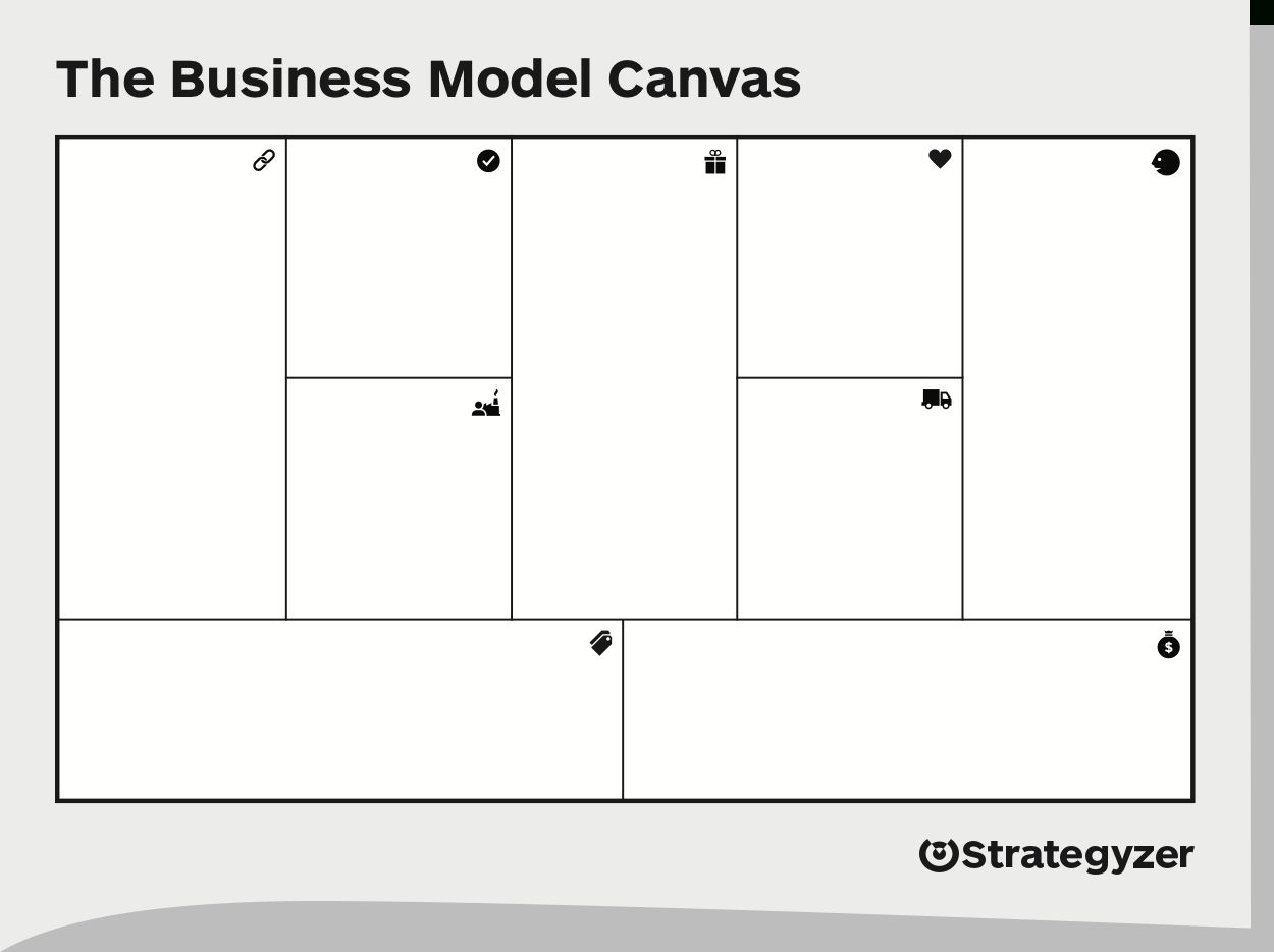 The Business Model Canvas Tool To Help You Understand A Business